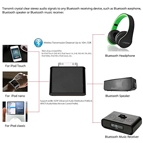 andoer bluetooth adapter dongle transmitter for ipod mini. Black Bedroom Furniture Sets. Home Design Ideas