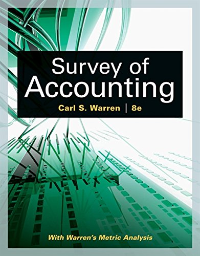 Survey of Accounting (Accounting (Manufacturing Accounting)