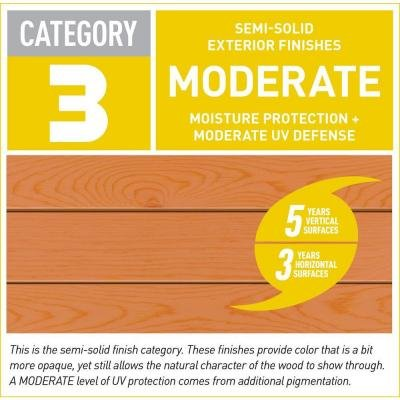 Storm System Category 3 5-gal. Butternut Exterior Semi-Solid Dual Dispersion Wood Finish
