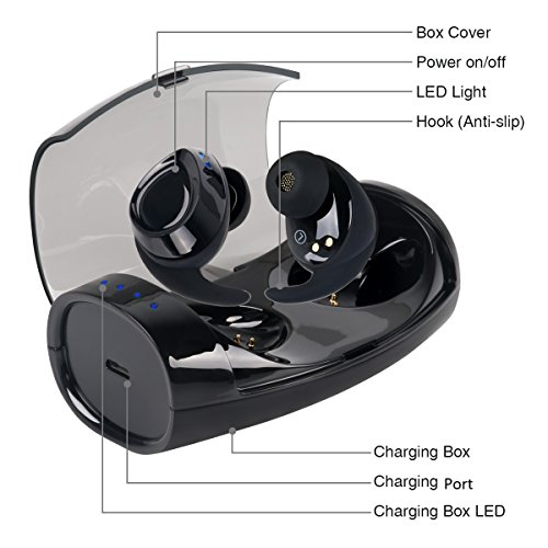 Mini Wireless Earbuds,Hompie True Bluetooth Headphones Wireless Stereo Headsets(V4.2+EDR) IPX5 Sweatproof in-Ear Sports Earphones Built-in Mic with Portable Charging Box for iPhone Android Phones by Hompie (Image #6)