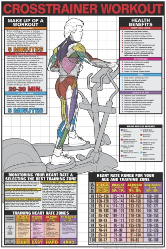 Crosstrainer Workout 24'' X 36'' Laminated Chart
