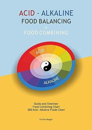 Amazon Acid Alkaline Food Balancing Eight Page Laminated