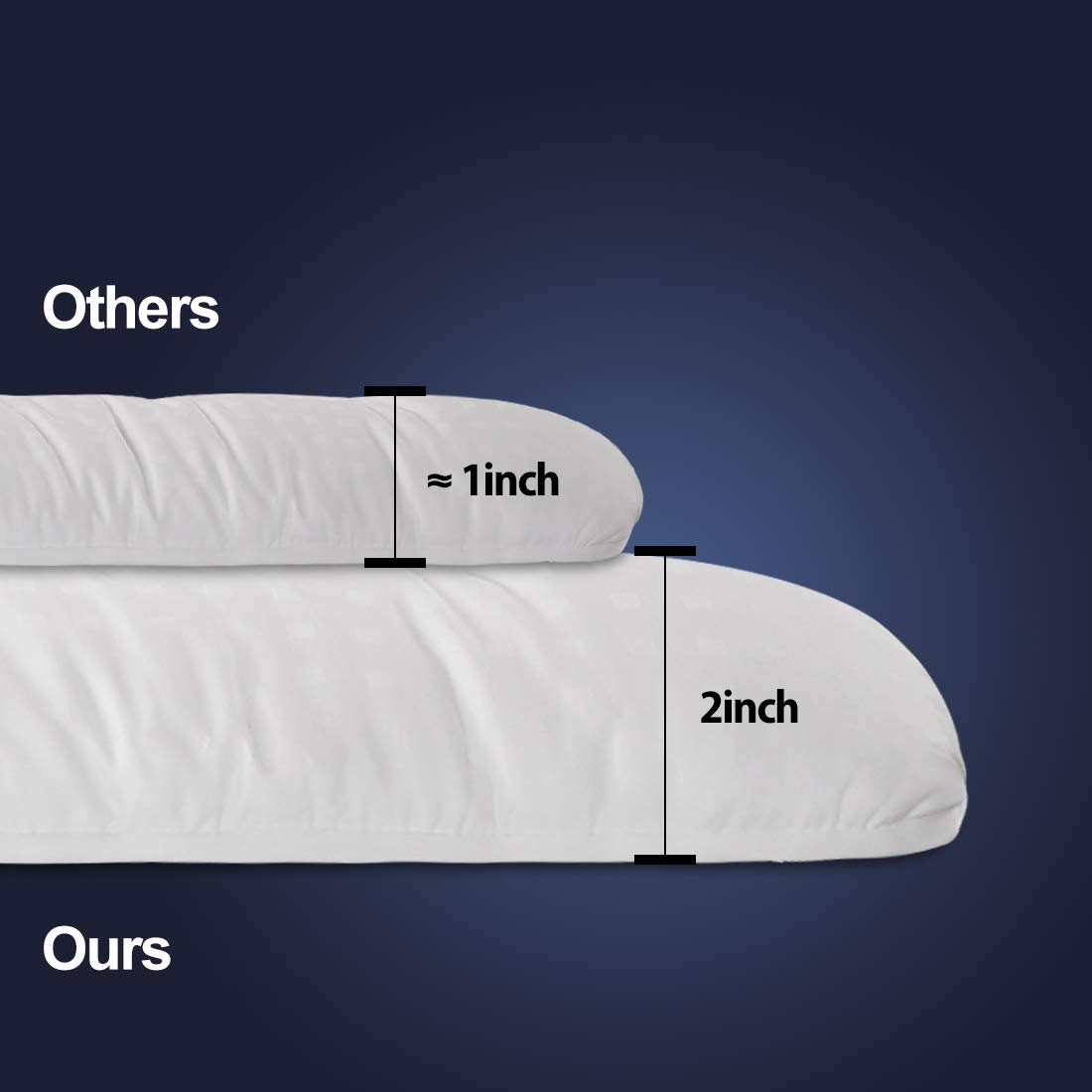 Edilly Extra Thick Queen Size Mattress Topper,Premium Hotel Quality Mattress Pad Cover,Protector for Bed Cotton Top Pillow Top Ultra Soft Overfilled with Deep Pocket 2.0'' H