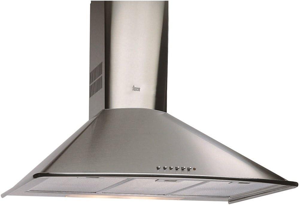 Teka DM 90 De pared Acero inoxidable 613m³/h D - Campana (613 m³/h, Canalizado/Recirculación, E, g, C, 55 dB): Amazon.es: Grandes electrodomésticos