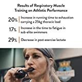 Breather Fit The Hand-Held Inspiratory Expiratory