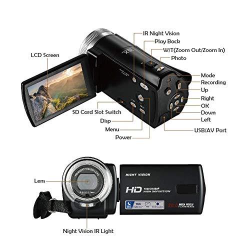 ZAQXSW Mini Digital Camera, HD Digital Camera Kids Childrens Point and Shoot Rechargeable Digital CamerasSports,Travel,Holiday,Birthday Present by ZAQXSW (Image #6)