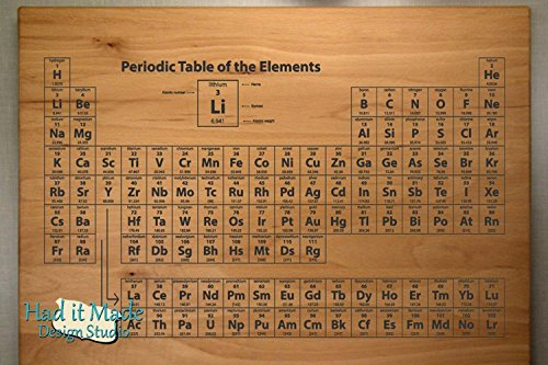 Periodic Table - Personalized Monogram Cutting Board, Engraved Cutting Board, Custom Cutting Board, Wood Cutting Board