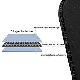 Zikee 15-15.6 Inch Laptop Sleeve, Water Resistant Thickest Protective Slim Laptop Case Multiple Color Available