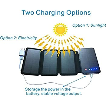 Zebora Powerful Portable Solar Charger Equipped with 4 Foldable Solar Panels & 10,000 mAh Dual USB Ports Power Bank for Mobile Devices, Pads & More Other USB-charged Devices