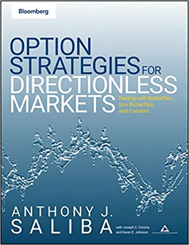 Option Spread Strategies