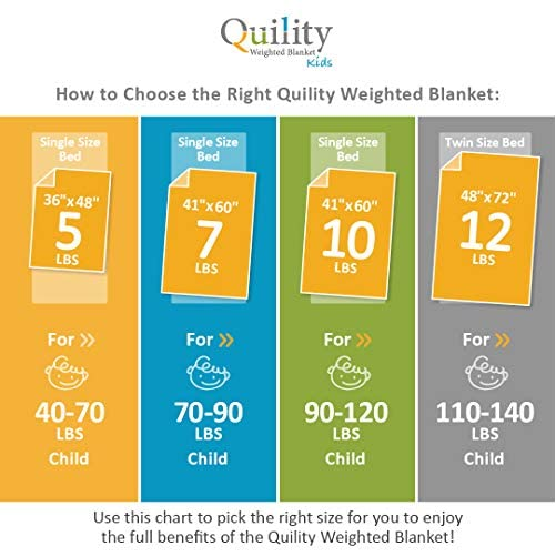 """Quility Premium Kids Weighted Blanket & Removable Cover - 5 lbs - 36""""x48"""" - for a Child Between 40-70 lbs - Single Size Bed - Premium Glass Beads - Cotton/Minky - Grey/Aqua Color 5"""