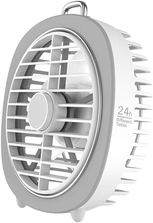 WUDAXIAN Ventiladores de sobremesa Ventilador de Escritorio USB ...