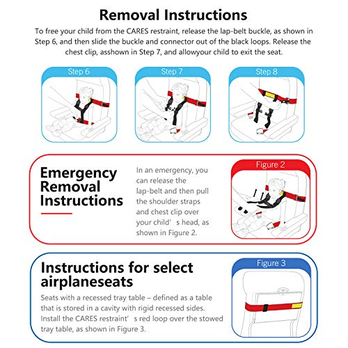 Child Airplane Safety Travel Harness, Clip Strap Safety Airplane Child Restraint System for Baby,Toddlers & Kids - Airplane Travel Accessories for Aviation Travel Use by MASCARRY (Image #5)