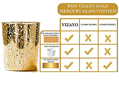 Vizayo Gold Mercury Glass Votive Tealight Candle Holders (Set of 24) - Unique Dotted Style with Speckled Gold Finish - Spread Warmth Around Your Home - Great for Weddings, Parties and Home Decor