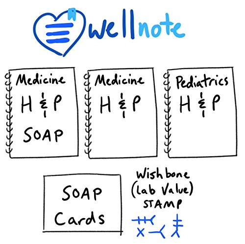 Medical labs fishbone stamp by wellnote 1 medical labs fishbone stamp by wellnote ccuart Choice Image