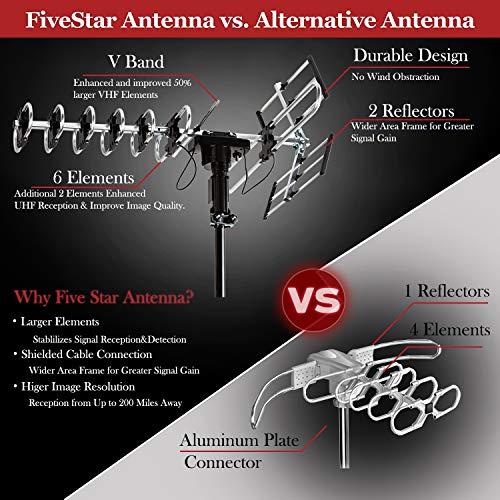 Buy outdoor tv antennas for digital tv