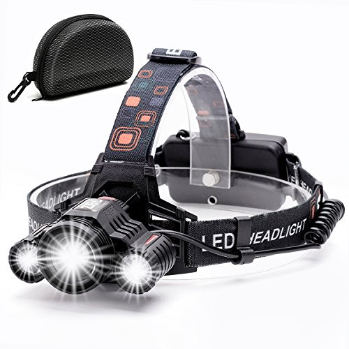 head lamps waterproof - 1