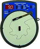 Supco CR87B Fahrenheit Temperature Circular Chart