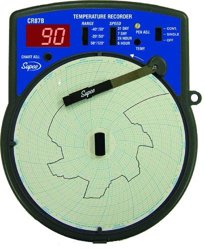 240 Recorders - Supco CR87B-220 Fahrenheit Temperature Circular Chart Recorder, 6