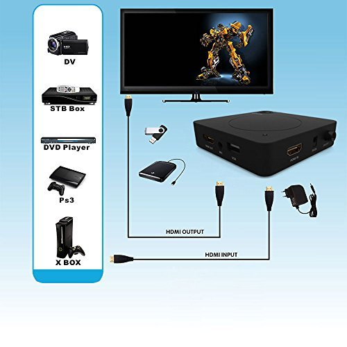 1080p/720p HDMI HD HDD Video Capture Box YK918H for PC, PS3,4, XBox 360, XBox ONE by SWEETSAVING (Image #6)