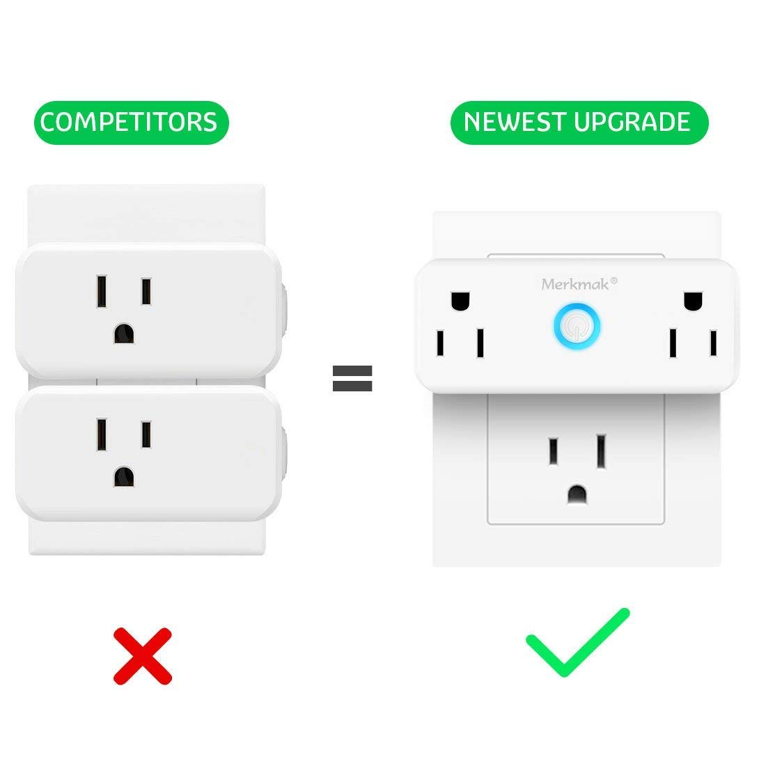 Wifi Smart Plug,Merkmak Wi-Fi Mini Dual Outlets Smart Sockets 15A Timing Switch with Energy Monitoring Compatible with Amazon Alexa and IFTTT Google Assistant No Hub Required(Android/IOS)
