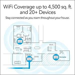 NETGEAR Orbi Whole Home Mesh WiFi System (RBK13) – Router replacement covers up to 4,500 sq. ft. with 1 Router and 2…