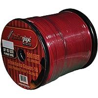 REMOTE WIRE AUDIPIPE 18GA 500 RED