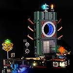 BRIKSMAX-Kit-di-Illuminazione-a-LED-per-Lego-Ninjago-City-Compatibile-con-Il-Modello-Lego-70620-Mattoncini-da-Costruzioni-Non-Include-Il-Set-Lego
