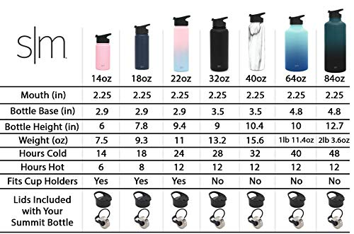 Simple Modern 22 Ounce Summit Water Bottle Stainless