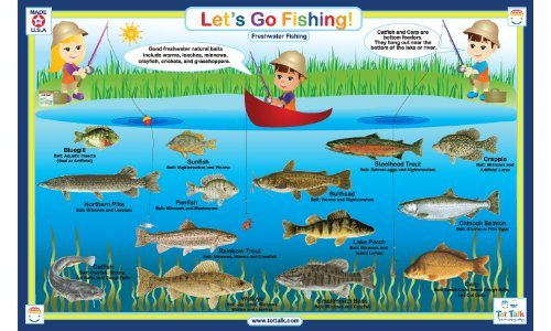 Tot Talk 1043 Fishing Placemat product image