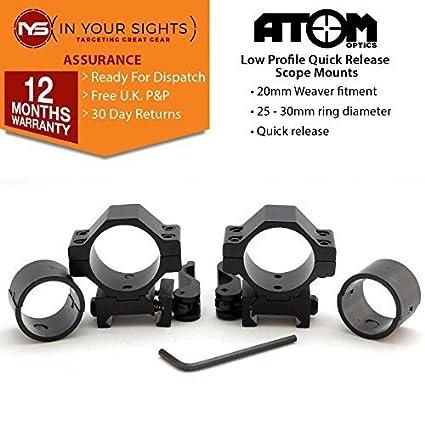 ATOM Optics 20mm riel de tejedor Alcance del Rifle Mounts Escoger Entre Alto, Mediana O Discreto - Alto Perfil 20mm Tejedor Rail Montajes In Your Sights