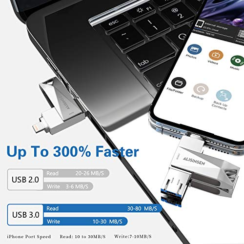 USB Flash Drive for iPhone Photo Stick USB 3.0 256GB Memory Stick for Andriod Phone Micro Thumb Drive 4in1 iOS USB Drive for iPhone X XR XS 6 6S 7 7S 8 8S iPad iOS Mac Windows Computer