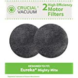 2 Mighty Mite Motor Filter for Eureka Mighty Mite/Sanitaire Vacuums; Compare to Eureka Part Nos. 38333; Designed & Engineered by Think Crucial