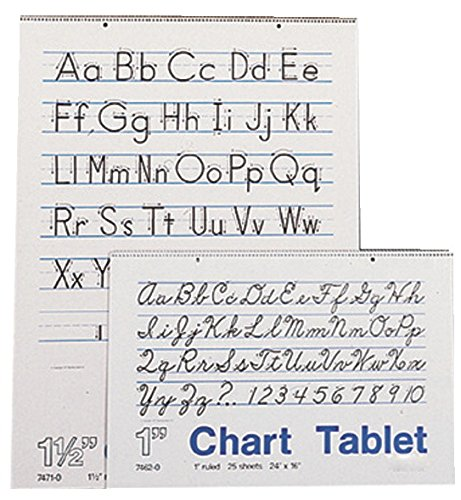Bestselling Chart Tablets