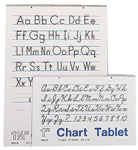 manuscript chart tablet - 6