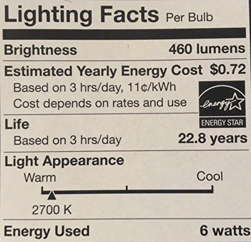 Led Lighting Acquisition