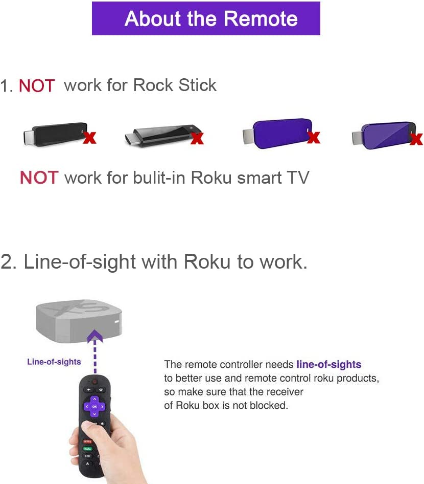 Fit for Roku 1 2 3 4 Premier+ Express Ultra to Control TV Soundbar A//V Devices with Learning Key Replacement for Roku Remote Control Not for Roku Stick /& Built-in Roku Smart TV IR Remote Control