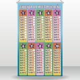 Banner Tabuada da Multiplicação