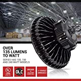 20,250 Lumen -150 Watt Corvus Series LED High