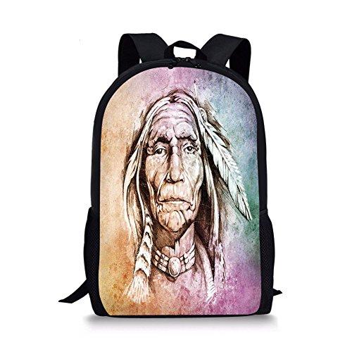 - Native American 12