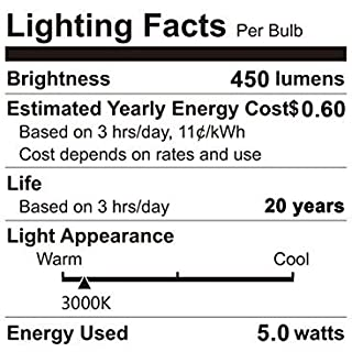 6 Pack MR16 LED Light Bulb Non Dimmable, 90% Energy Saving, 3000K Warm White, 40 Degree Beam Angle, AC/DC 12V, 5 Watts, 50W Halogen Bulb Equivalent, GU5.3 Bi-Pin Base, by Boxlood