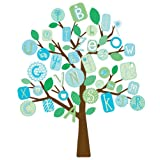 RoomMates RMK2056SLM ABC Blue Tree Peel and Stick Giant Wall Decals