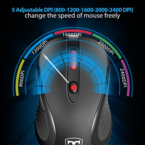51yJfratbtL - Habor-Wireless-Mouse-24G-Cordless-Mouses-Portable-Optical-Computer-Mice-with-USB-30-Nano-Receiver-5-Adjustable-DPI-Levels-6-Buttons-Power-Saving-Wireless-Gaming-Mouse-for-Laptop-PC-Macbook