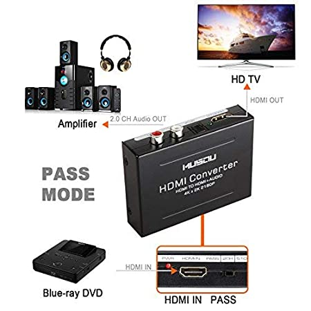 Optical Toslink SPDIF L//R Stereo Analog Outputs Video Audio Splitter Converter + RCA Musou 1080P HDMI Audio Extractor HDMI to HDMI