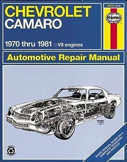 Camaro Restoration Handbook: Amazon de: Ron Sessions