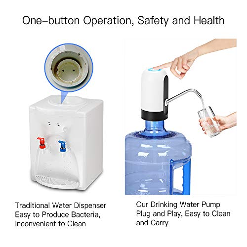 Water Bottle Pump, USB Charging Automatic Drinking Water Pump Portable Electric Water Dispenser Water Bottle Switch for Universal 5 Gallon Bottle by Myvision (Image #2)