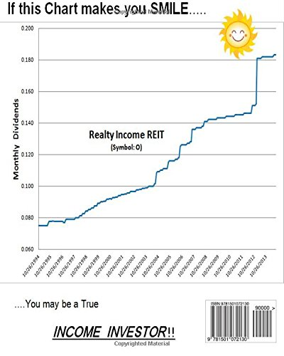 51yLTnsQNLL - Retirement Investing for Income ONLY: How to manage a retirement portfolio ONLY for reliable, long term Income