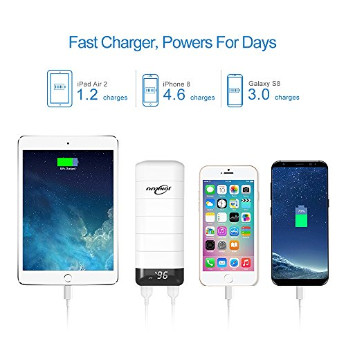 JONKUU potential Bank 15000mAh compact Charger External Battery Pack 2 Port feedback 2 USB effects with the help of good Led Digital potential exhibit for Apple iPhone7 Plus iPad Pro Galaxy S8 and much more White External Battery Packs