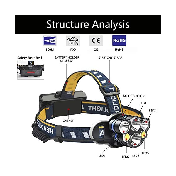 ELMCHEE-Rechargeable-headlamp-6-LED-8-Modes-18650-USB-Rechargeable-Waterproof-Flashlight-Head-Lights-for-Camping-Hiking-Outdoors-1
