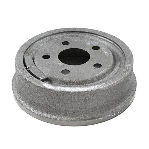 Best Automotive Drums
